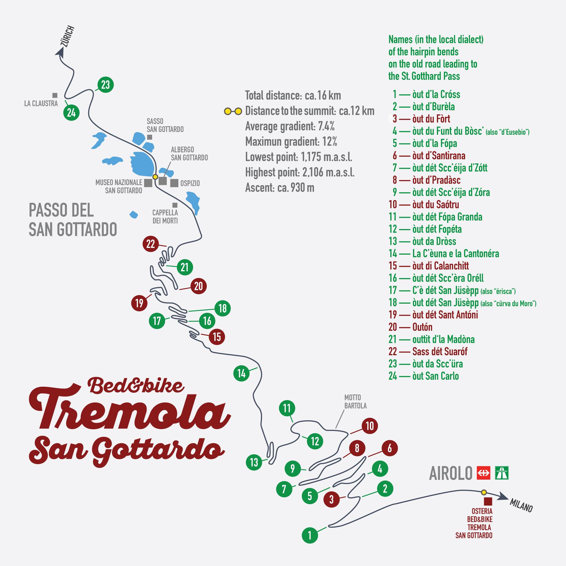 Tremola San Gottardo
